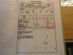 滋賀県大津市Y様邸の気密測定の結果
